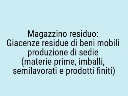 Fig 1 - Fig 1 - Magazzino residuo :Giacenze r...