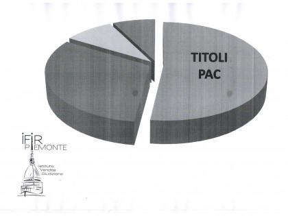 Fig 1 - Fig 1 - - 2 TITOLI ORDINARI PROGRESSIV...